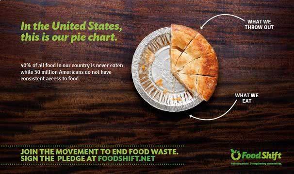 food waste america