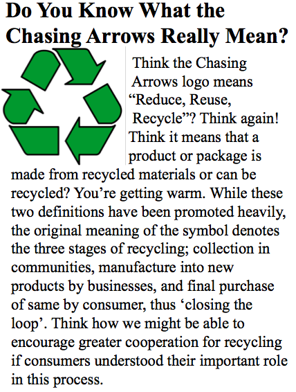 The Three Arrows of the Chasing Arrows Recycling Logo