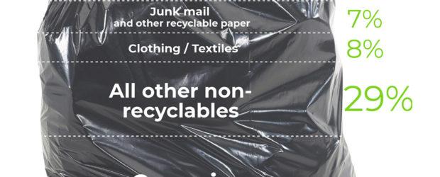 NYC Trash Refuse Stream